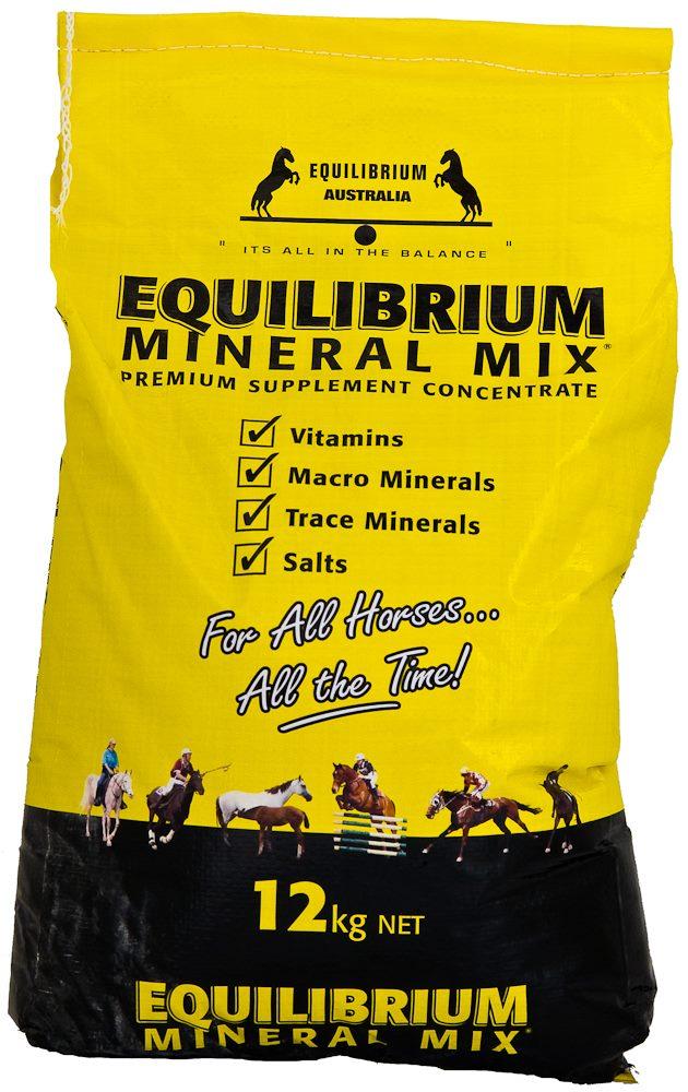 Equilibrium Mineral Mix