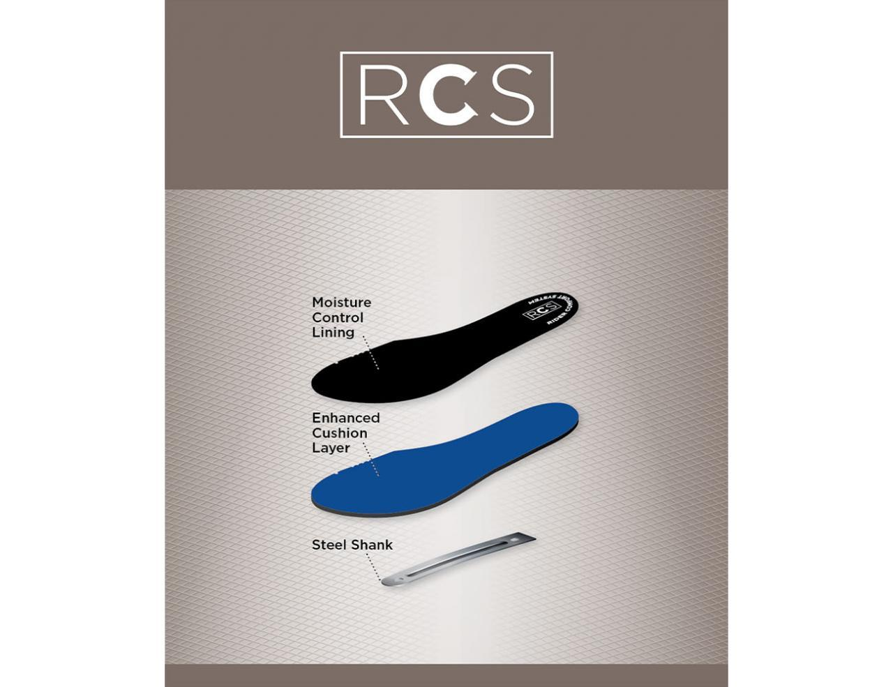 369 - Dublin RCS Footwear Info_Footbed